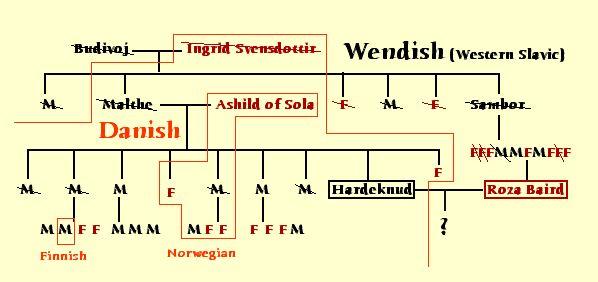 familytree1146.jpg
